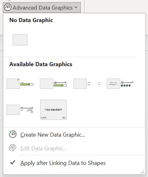 Доступные форматы на панели «Расширенная графика данных»