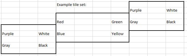 Пример набора плиток