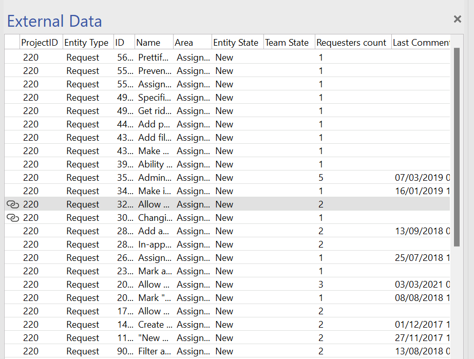 Содержимое панели «Внешние данные» после подключения файла Excel